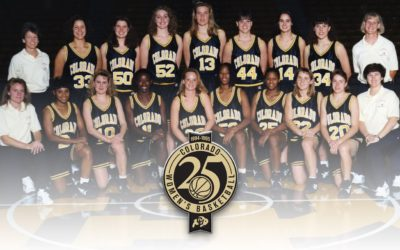 1994-95 CU Womens Basketball Team Celebrates 25th Anniversary!